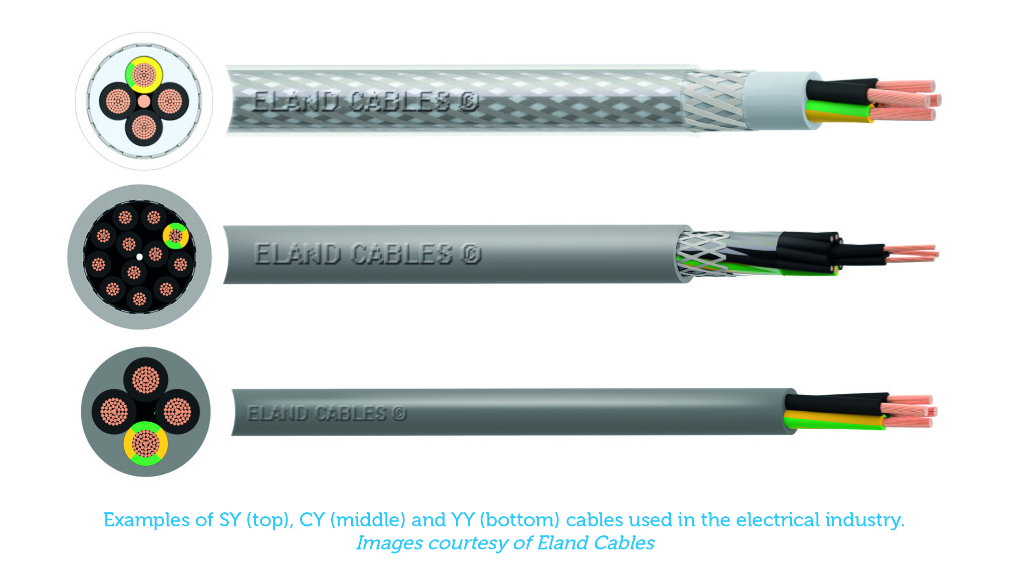 Eland Cable