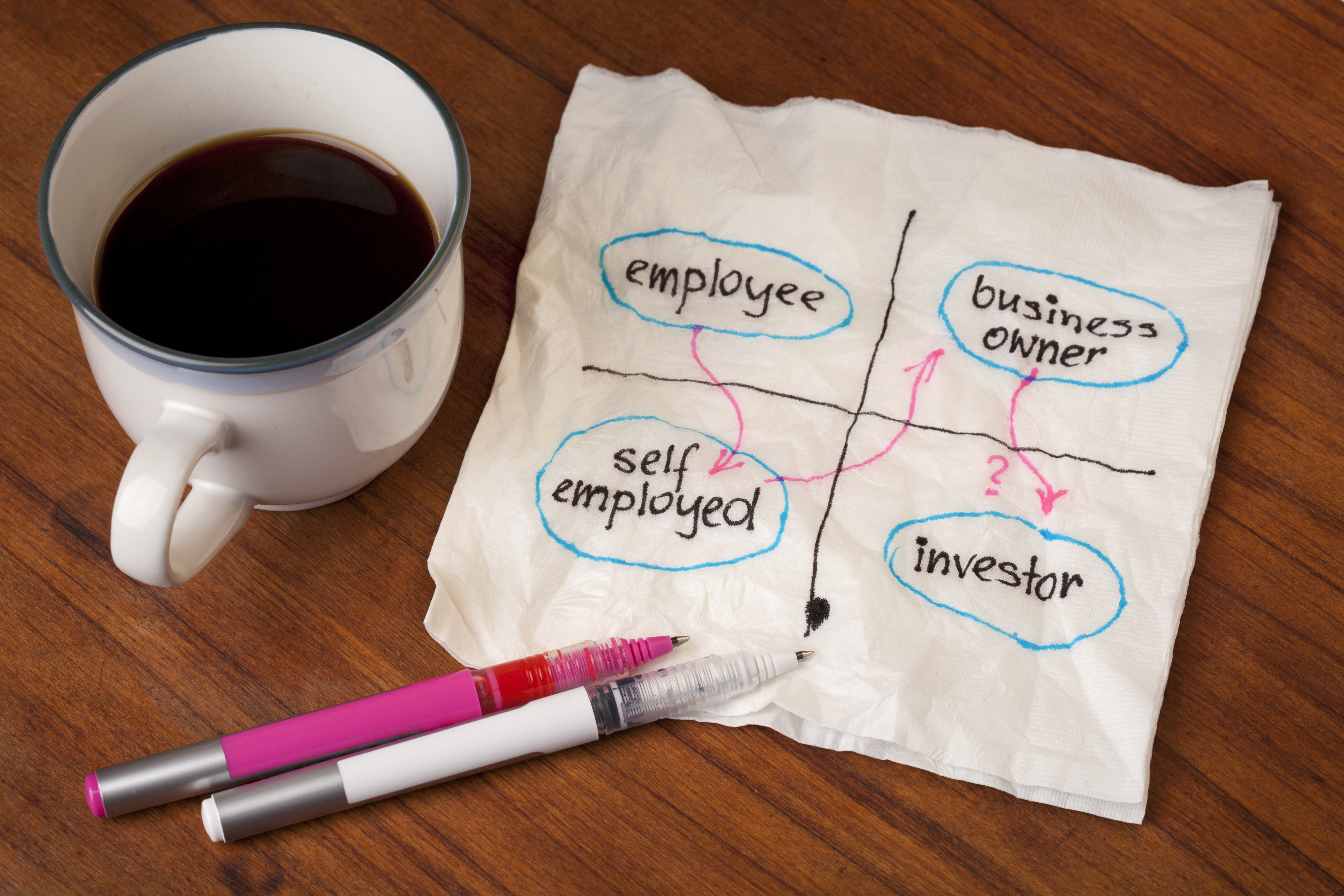 Are You Really Self-Employed?