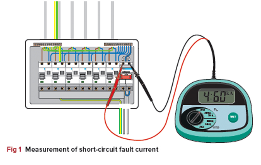 Prospective Fault Current: How To Determine Values