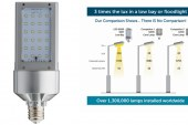 Light Efficient Design UK Puts Standard Corn Lamps in the Shade