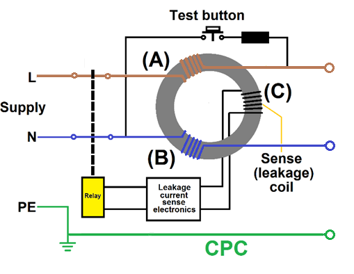 Miraculous Loop Impedance Testing Have We Seen The End Of Uplift Wiring Digital Resources Remcakbiperorg