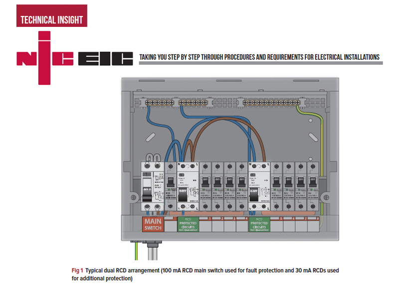 Residual Current Device – Where Should they be Used?
