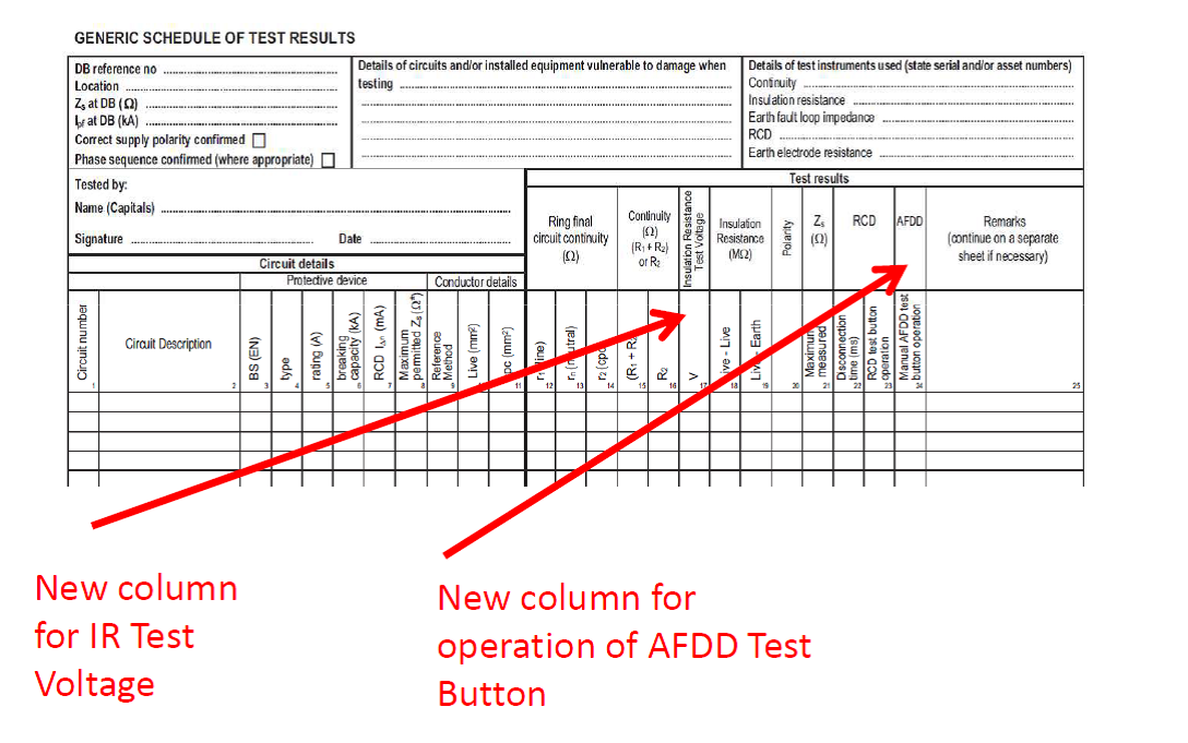 18th Edition: Changes to Inspection & Testing - Professional
