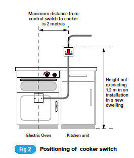 isolation and switching best practice professional mixer wiring diagram cooker socket wiring diagram #9