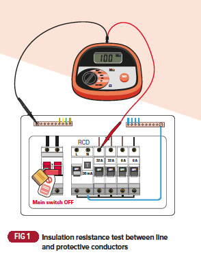 Insulation Resistance of Low Voltage Circuits - Professional