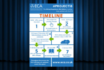 18th Edition | ECA With What's in Store