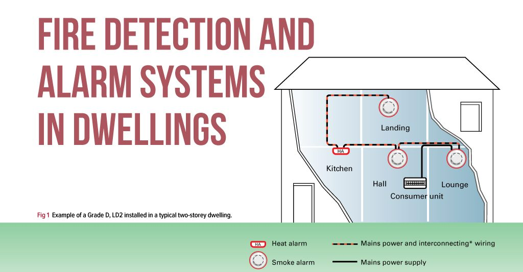 Fire Detection And Alarm Systems In