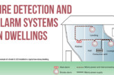 Fire Detection and Alarm Systems in Dwellings