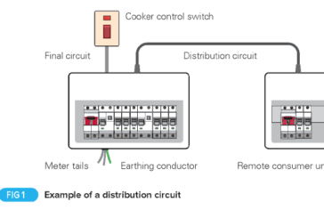 Distribution Circuits – What Are They And How Do You Record Details?