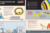 ACI Launches Infographic Campaign