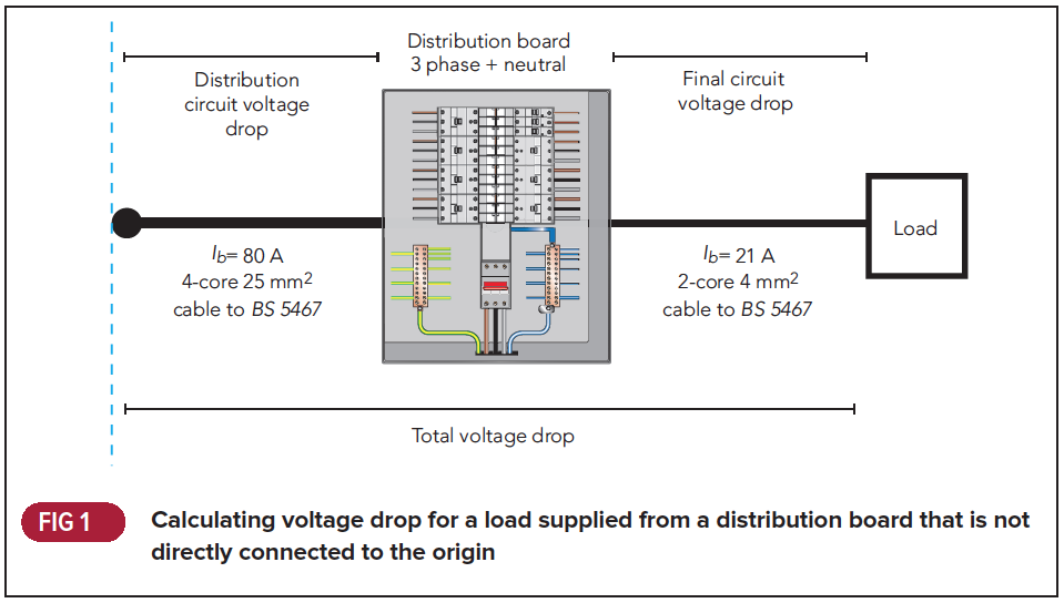 Calculating Voltage Drop with NICEIC - Professional Electrician