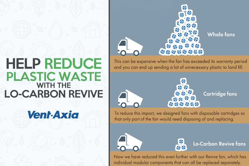 Vent-Axia helps social housing providers reduce plastic waste