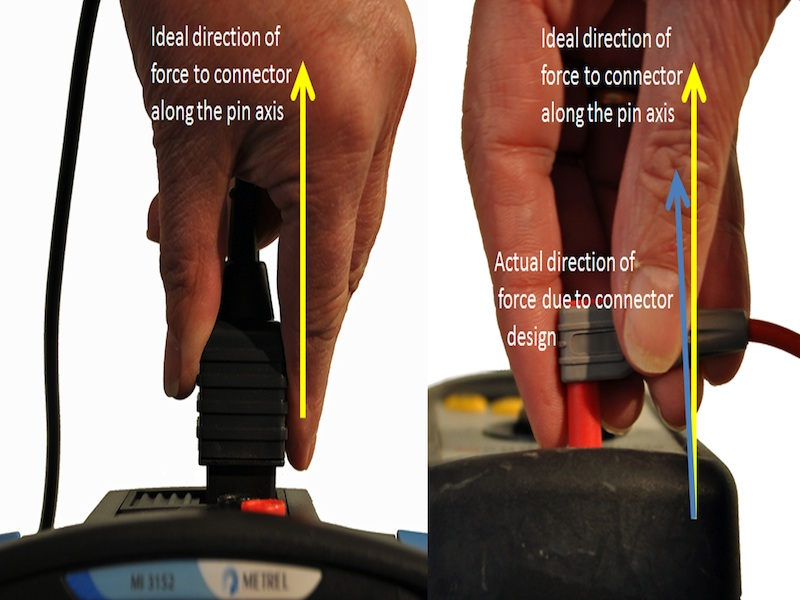 Why use a custom connector on test leads? | Metrel UK